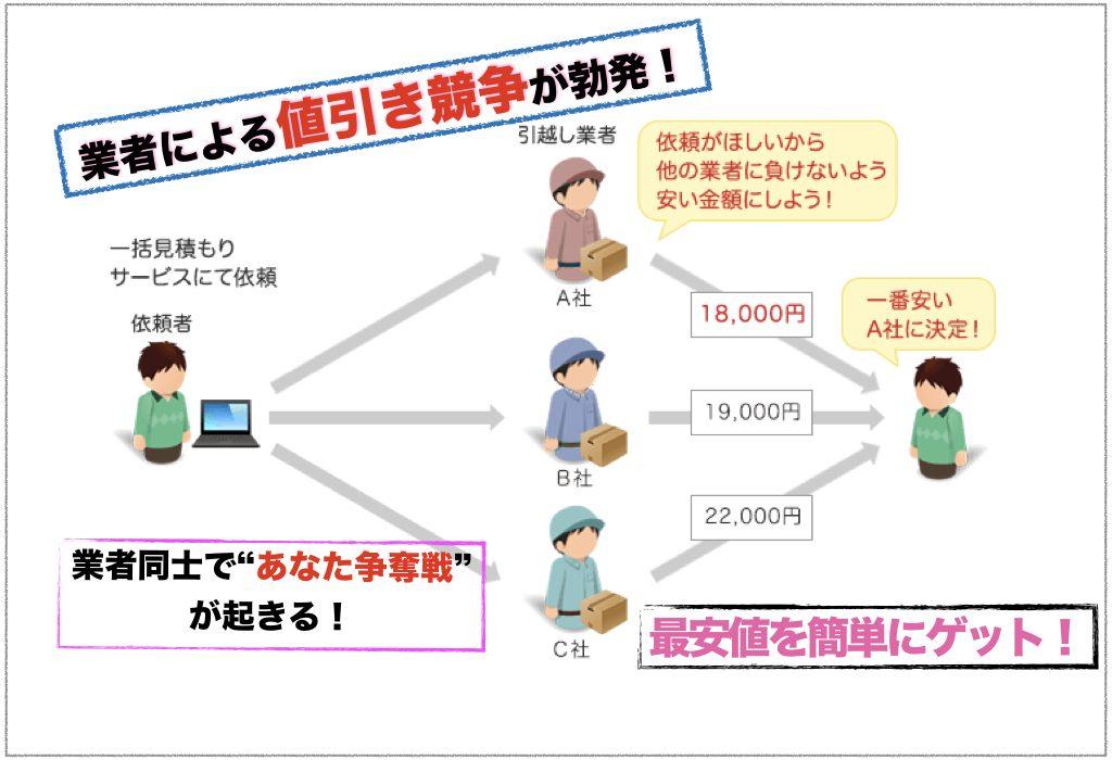 ikkatumitsumori_point.001